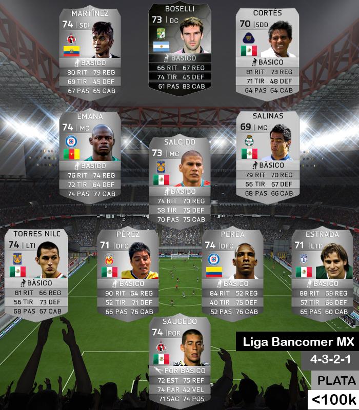 Equipo Liga MX 4321