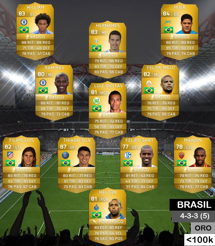 Equipo Brasil 4335
