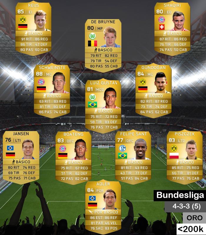 Equipo Bundesliga 433(5)