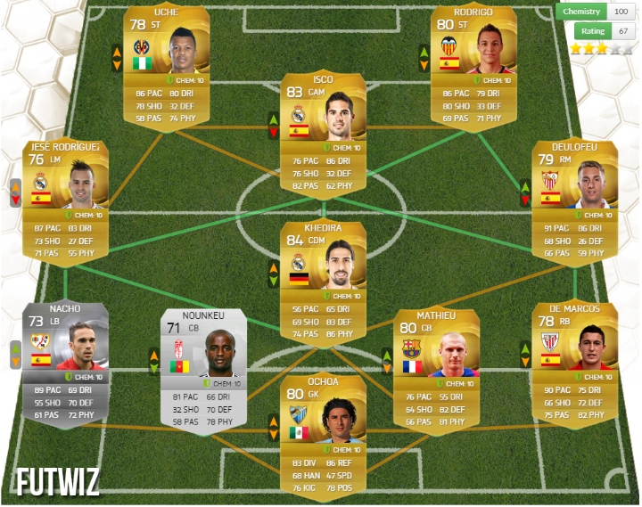 BBVA 30k FIFA 15 Ultimate Team Squad by todoUT - FUTWIZ000178