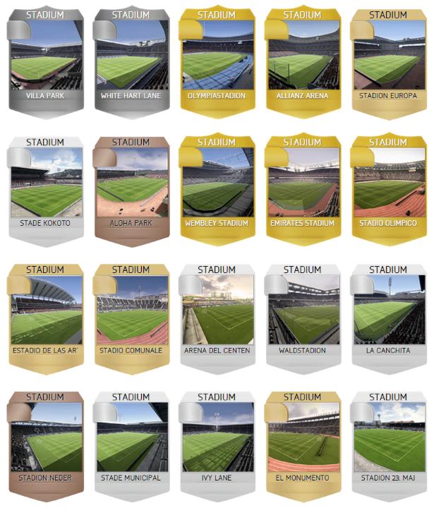 All FIFA 15 Stadiums - FUTWIZ000204
