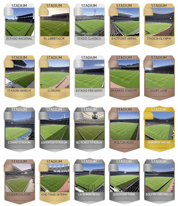 All FIFA 15 Stadiums - FUTWIZ000205