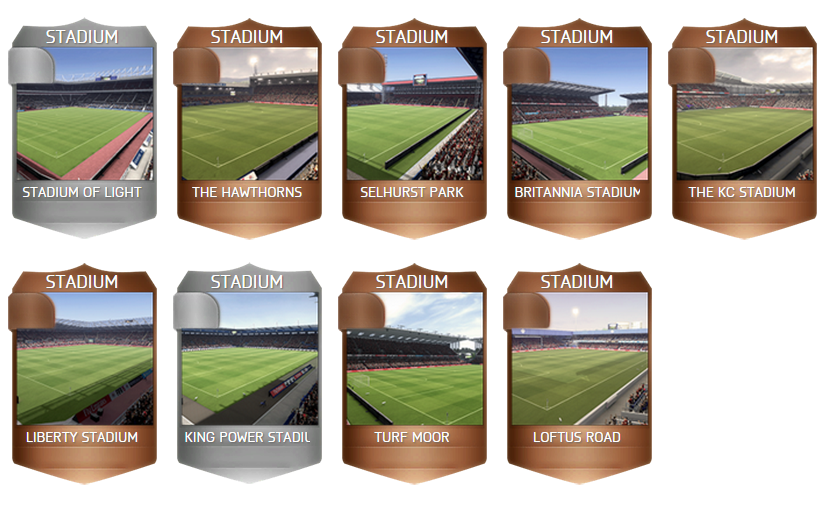 All FIFA 15 Stadiums - FUTWIZ000206