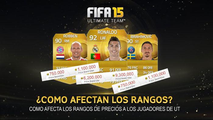¿Los rangos de precios afectan a los jugadores de Ultimate Team? ¿A las web de monedas? ¿A TodoUltimateTeam?