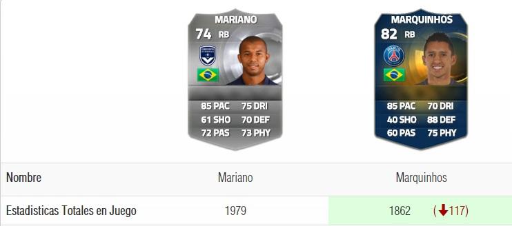 Mariano tenia más stats que Marquinhos TOTS!