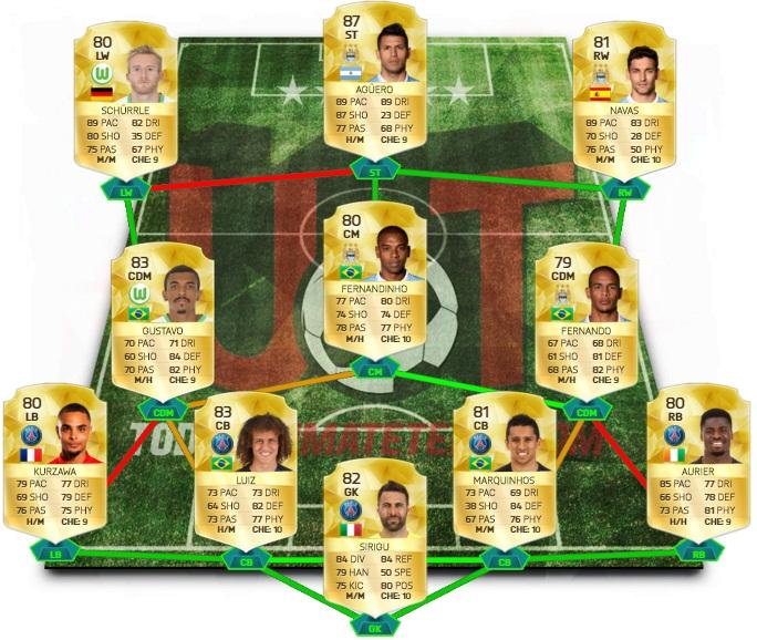 Si usas este equipo, deberas incluir en el banco 4 jugadores del