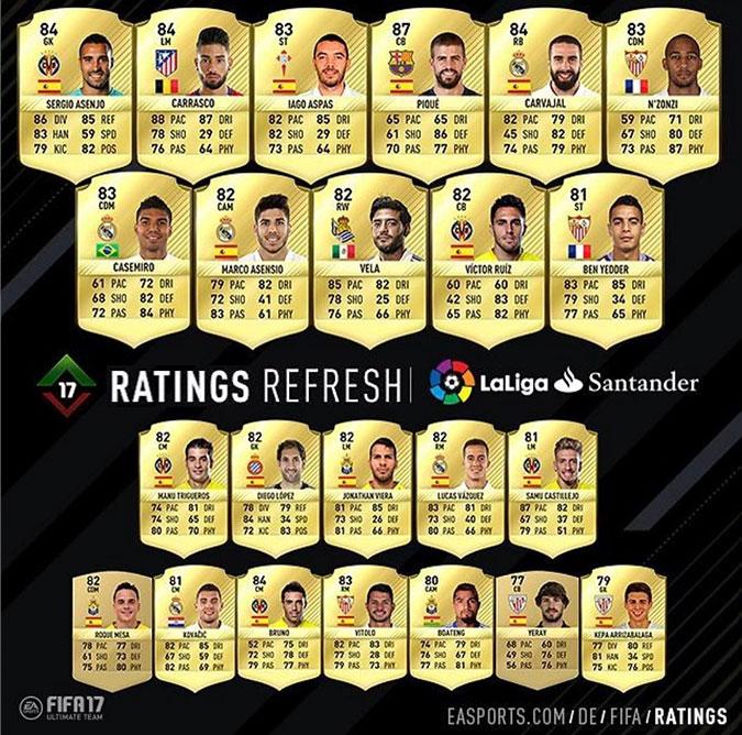 rating-refresh-la-liga