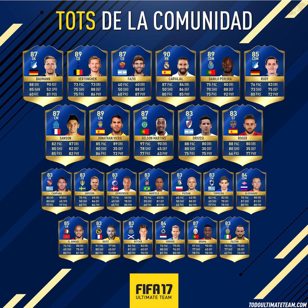 TOTS-oro-final