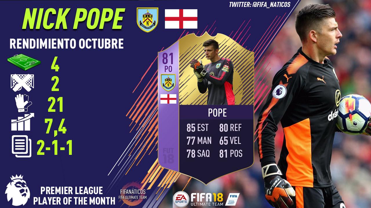 POPE POTM